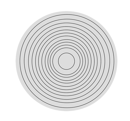 EDOF(焦点深度拡張型)の多焦点眼内レンズ